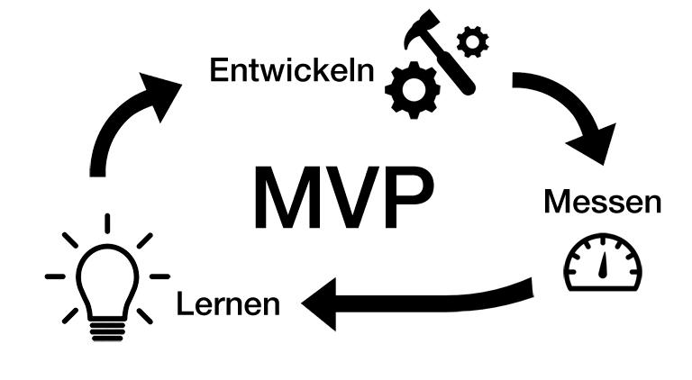 MVP - Minimal Viable Product